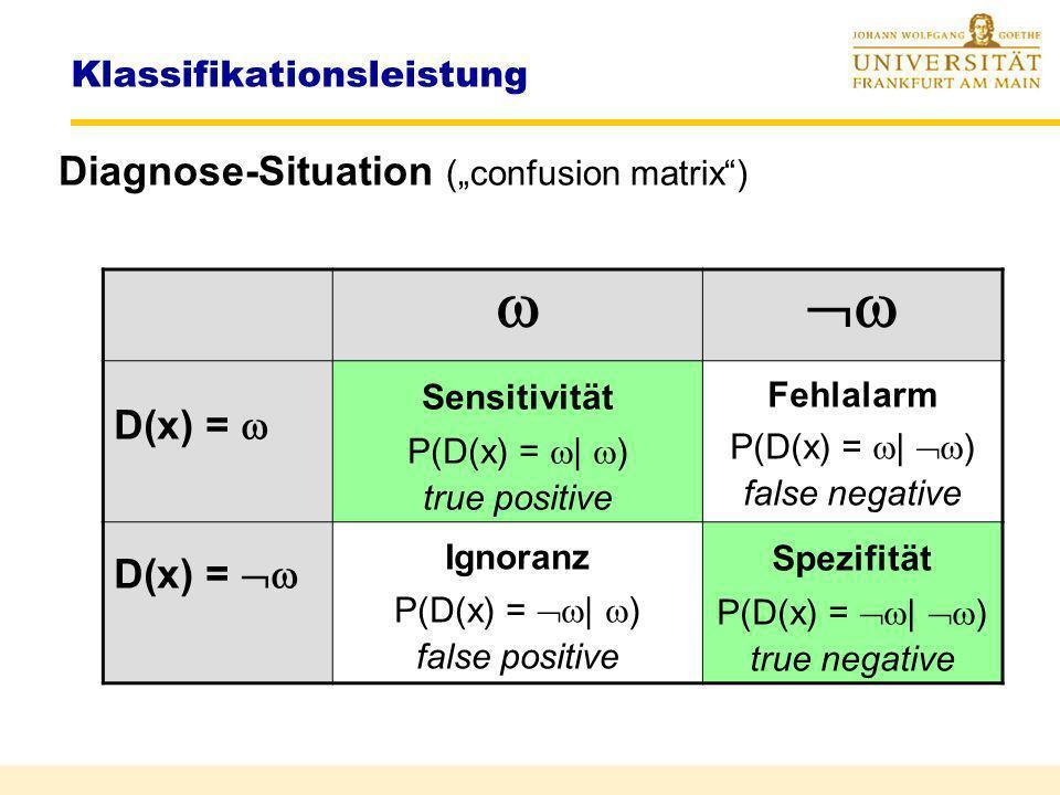 Klassifikationsleistung Diagnose-Situation (Diagnose, Realität) NameWahrscheinlichkeit (D(x) = | )Sensitivität TPP K = P(D(x) = | ) (D(x) = | )Ignoran