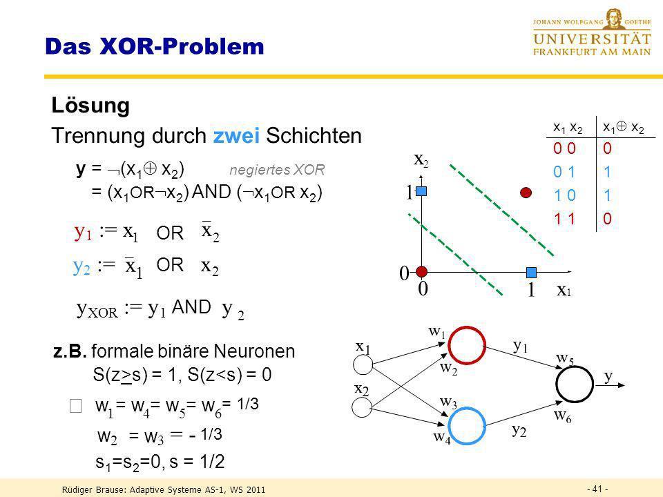 Rüdiger Brause: Adaptive Systeme AS-1, WS 2011 - 40 - Das XOR-Problem Aufgabe Trennung zweier Klassen durch eine Gerade – wie ? x 1 x 2 0 1 0 1 0 = {