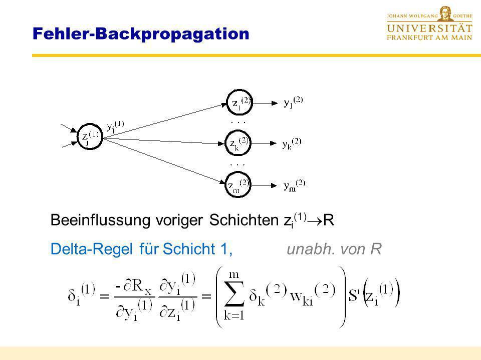 Backpropagation-Lernregel letzte Schicht Lernziel : R(w*) = min E(y(w) - L(x)) 2 min. mittl. quadr. Fehler w i ( t+1 ) = w i ( t ) - Gradienten-Lernre