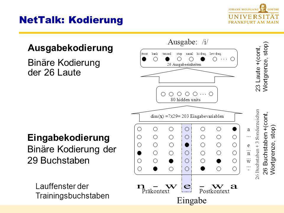 Anwendung BP Gegeben DECtalk Ausgabe Text Sprache der Fa. Digital Eq. (DEC) Aufwand 20 PJ für 95% Genauigkeit Beispiel NetTalk Sejnowsky, Rosenberg 19