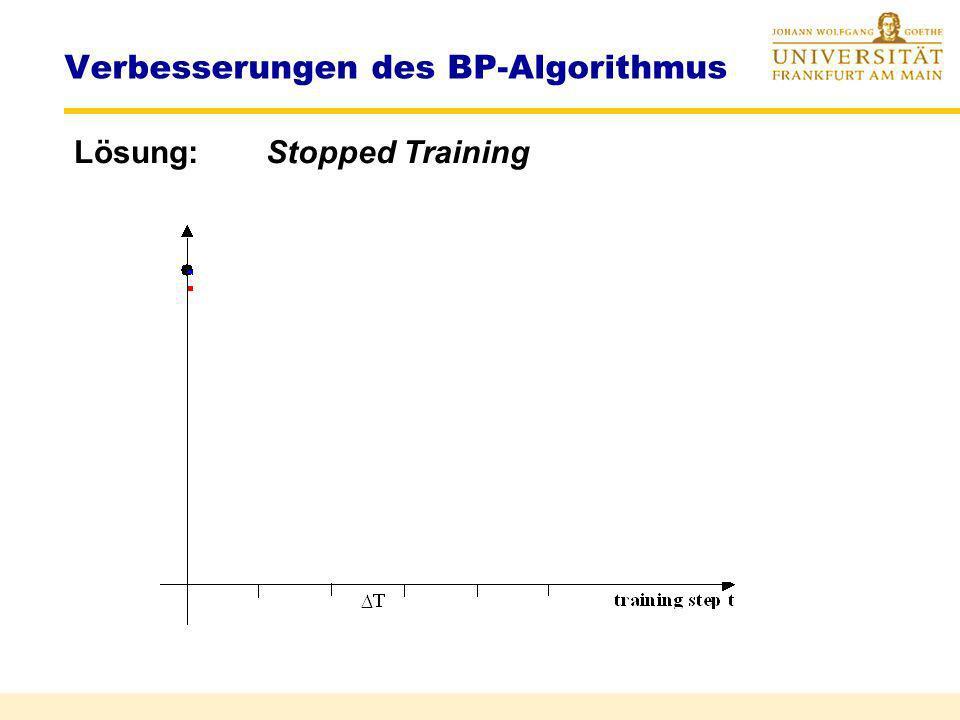 Verbesserungen des BP-Algorithmus Problem Trotz guter Trainingsleistung zeigt der Test schlechte Ergebnisse f(x) x testsamples trainingsamples Überanp