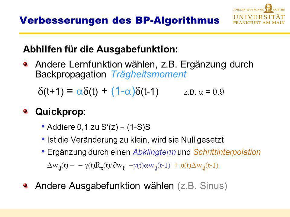 Verbesserungen des BP-Algorithmus Problem w ij (x) = i x j = (..)S(z i ) x j Die Konvergenz ist relativ langsam, besonders bei mehreren Schichten Prob