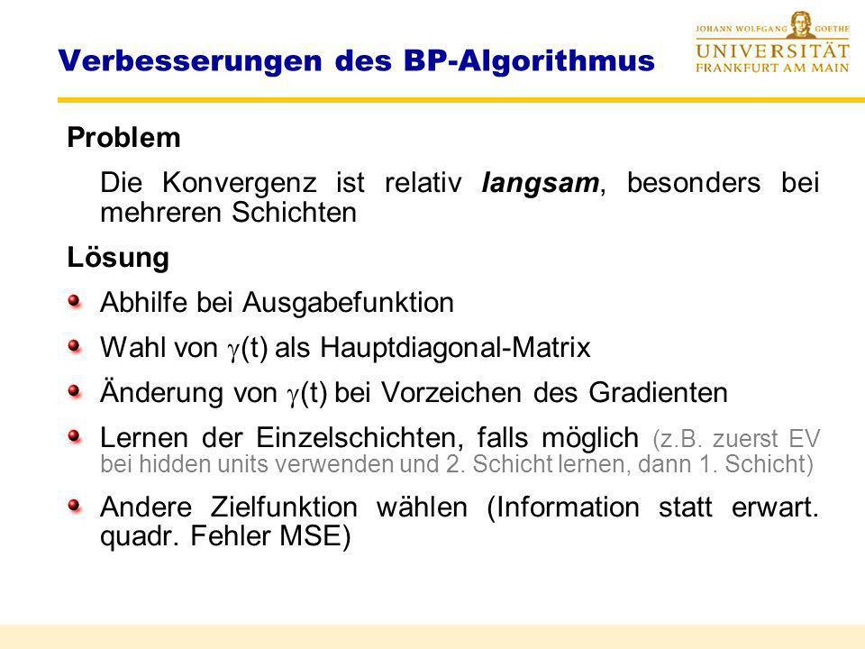 Verbesserungen des BP-Algorithmus Abhilfen für die Ausgabefunktion: Andere Lernfunktion wählen, z.B. Ergänzung durch Backpropagation Trägheitsmoment (