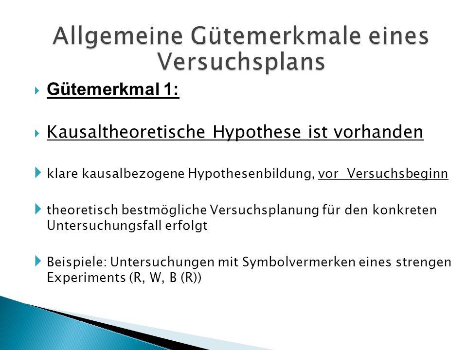 Gütemerkmal 1: Kausaltheoretische Hypothese ist vorhanden klare kausalbezogene Hypothesenbildung, vor Versuchsbeginn theoretisch bestmögliche Versuchs
