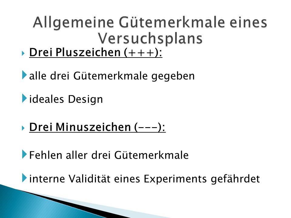 Drei Pluszeichen (+++): alle drei Gütemerkmale gegeben ideales Design Drei Minuszeichen (---): Fehlen aller drei Gütemerkmale interne Validität eines