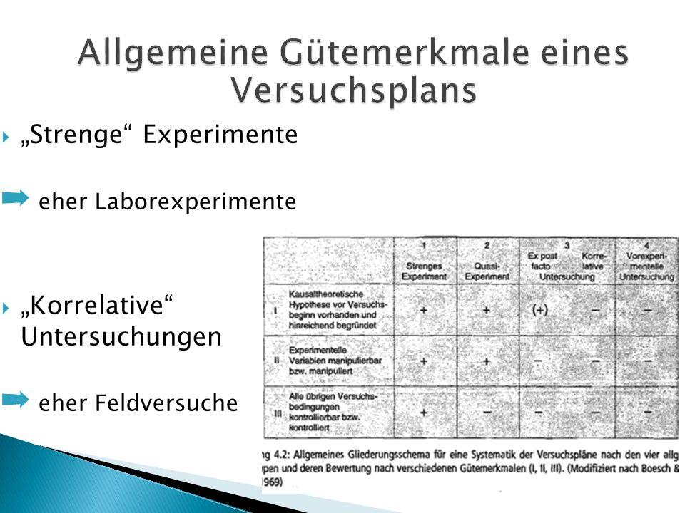 Strenge Experimente eher Laborexperimente Korrelative Untersuchungen eher Feldversuche