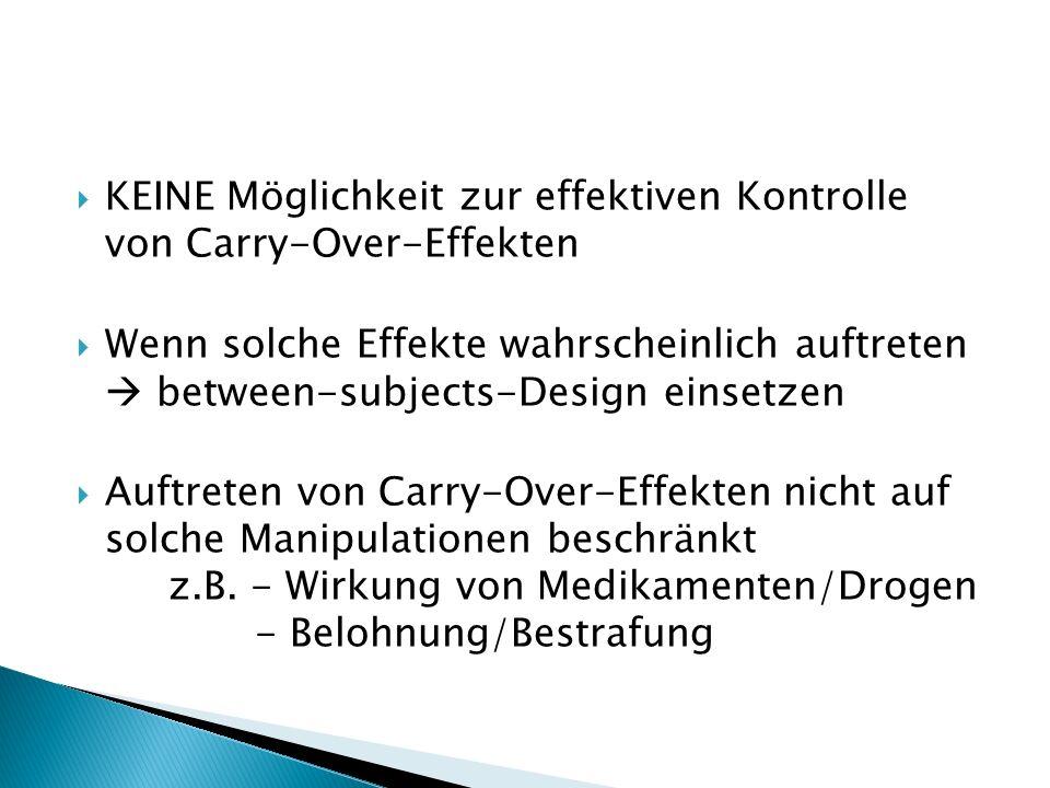 KEINE Möglichkeit zur effektiven Kontrolle von Carry-Over-Effekten Wenn solche Effekte wahrscheinlich auftreten between-subjects-Design einsetzen Auft