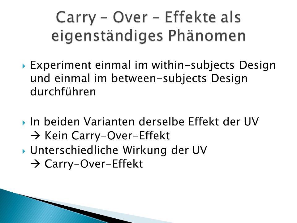 Experiment einmal im within-subjects Design und einmal im between-subjects Design durchführen In beiden Varianten derselbe Effekt der UV Kein Carry-Ov