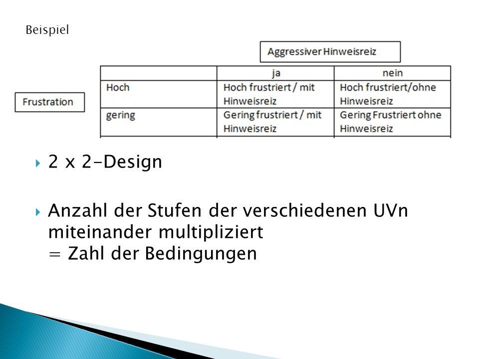 Beispiel 2 x 2-Design Anzahl der Stufen der verschiedenen UVn miteinander multipliziert = Zahl der Bedingungen