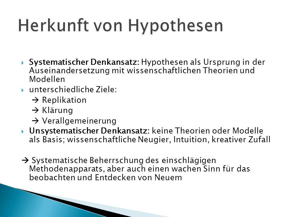 Systematischer Denkansatz: Hypothesen als Ursprung in der Auseinandersetzung mit wissenschaftlichen Theorien und Modellen unterschiedliche Ziele: Repl