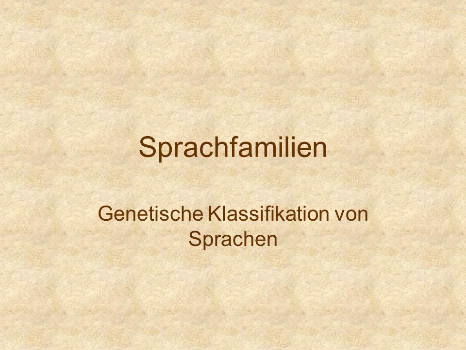 Phonetik Phonetik vs.Phonologie Sprechaktlautlehre vs.