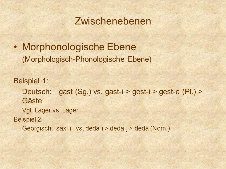 Zwischenebenen Morphonologische Ebene (Morphologisch-Phonologische Ebene) Beispiel 1: Deutsch:gast (Sg.) vs. gast-i > gest-i > gest-e (Pl.) > Gäste Vg