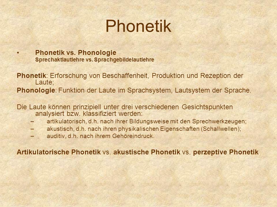 Phonetik Phonetik vs. Phonologie Sprechaktlautlehre vs. Sprachgebildelautlehre Phonetik: Erforschung von Beschaffenheit, Produktion und Rezeption der