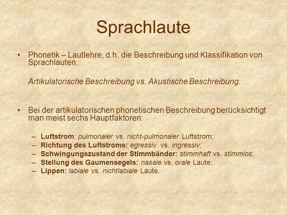 Sprachlaute Phonetik – Lautlehre, d.h. die Beschreibung und Klassifikation von Sprachlauten. Artikulatorische Beschreibung vs. Akustische Beschreibung