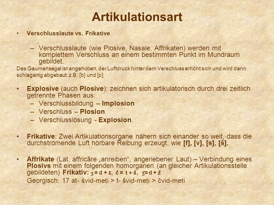 Artikulationsart Verschlusslaute vs. Frikative –Verschlusslaute (wie Plosive, Nasale, Affrikaten) werden mit komplettem Verschluss an einem bestimmten