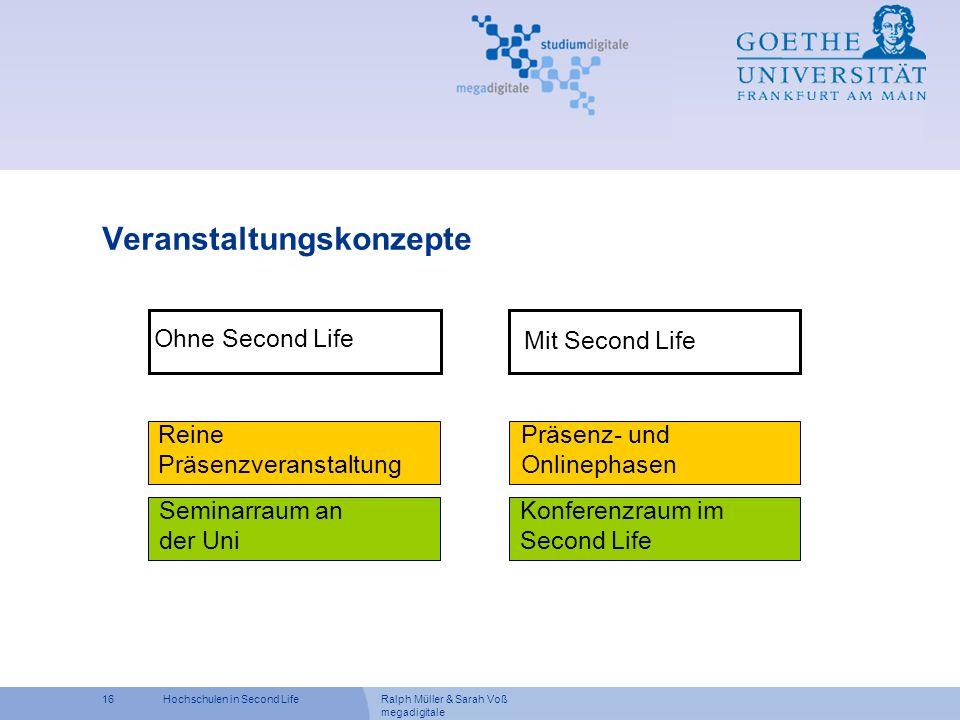 Ralph Müller & Sarah Voß megadigitale 16Hochschulen in Second Life Veranstaltungskonzepte Ohne Second Life Reine Präsenzveranstaltung Seminarraum an d