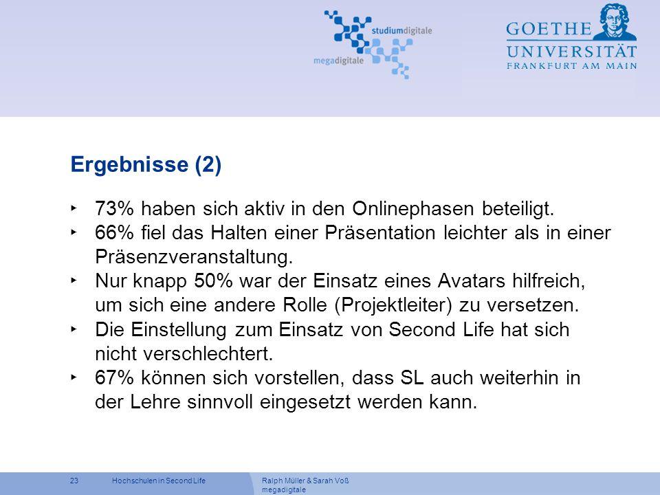 Ralph Müller & Sarah Voß megadigitale 23Hochschulen in Second Life Ergebnisse (2) 73% haben sich aktiv in den Onlinephasen beteiligt. 66% fiel das Hal