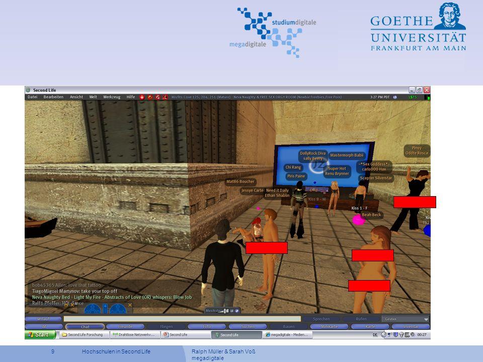 Ralph Müller & Sarah Voß megadigitale 20Hochschulen in Second Life Projekt 1 Projekt 2 Projekt 3 Projekt 4 Projekt 6 Projekt 5 Externes Mitglied Projekt 1