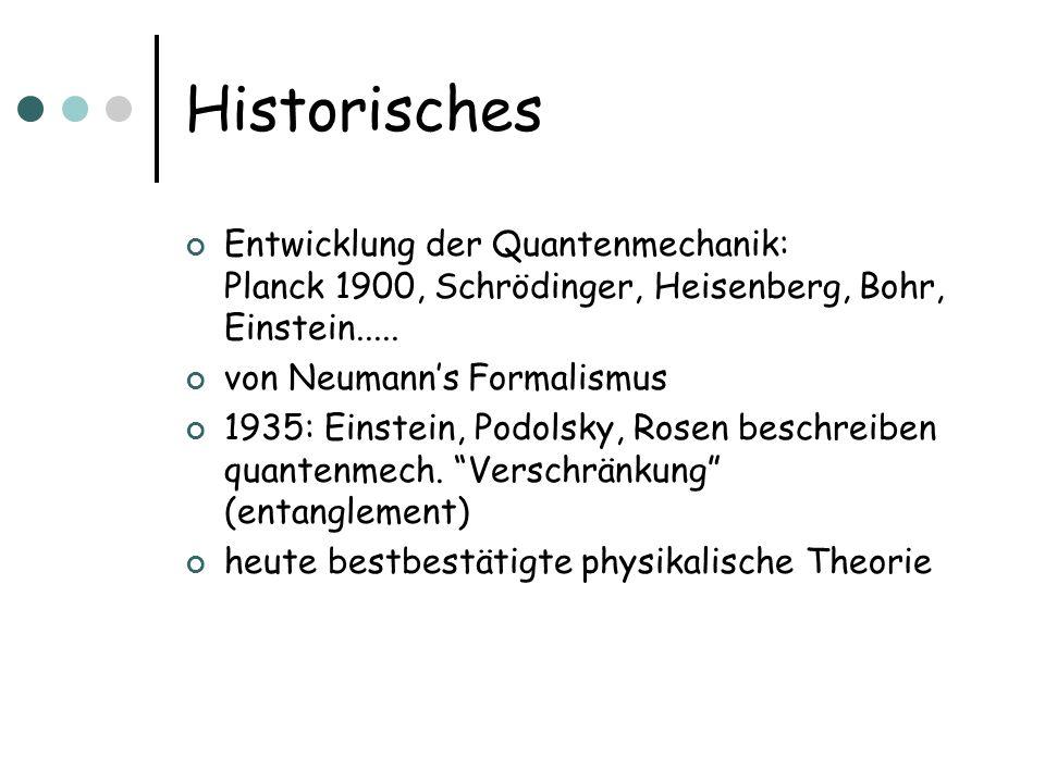 Historisches Entwicklung der Quantenmechanik: Planck 1900, Schrödinger, Heisenberg, Bohr, Einstein..... von Neumanns Formalismus 1935: Einstein, Podol