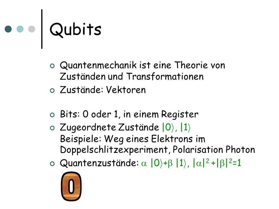 Qubits Quantenmechanik ist eine Theorie von Zuständen und Transformationen Zustände: Vektoren Bits: 0 oder 1, in einem Register Zugeordnete Zustände  