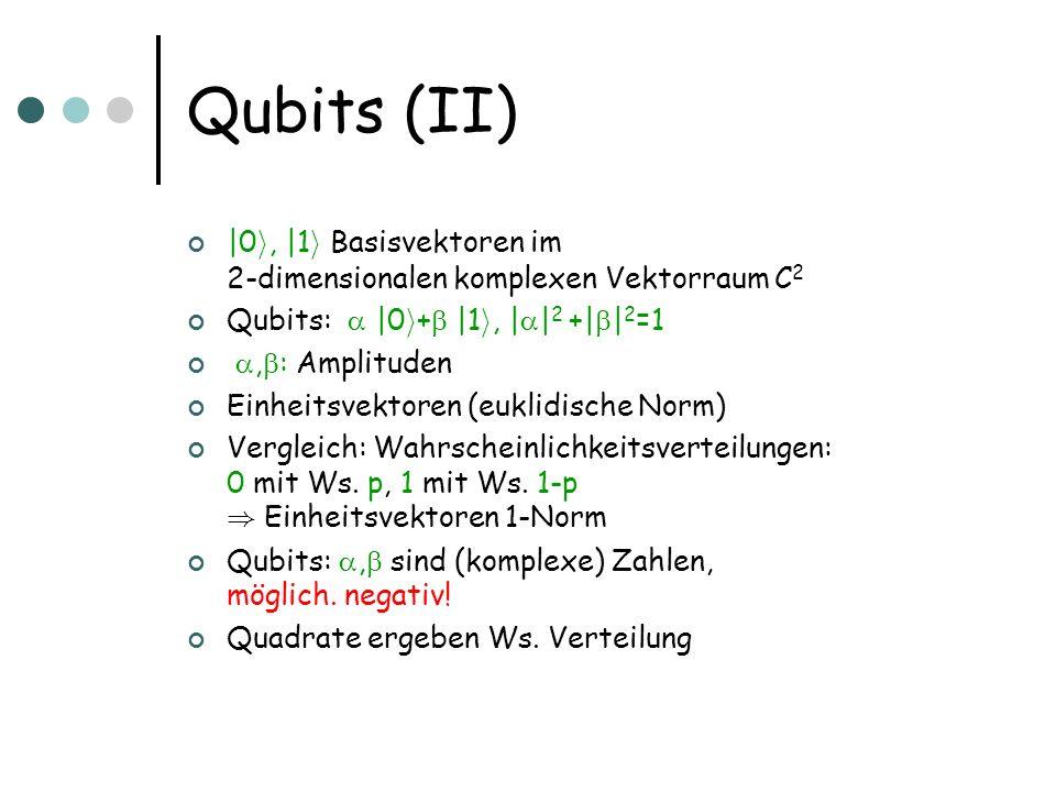 Qubits (II)  0 i,  1 i Basisvektoren im 2-dimensionalen komplexen Vektorraum C 2 Qubits:  0 i +  1 i,     2 +    2 =1, : Amplituden Einheitsvektoren (