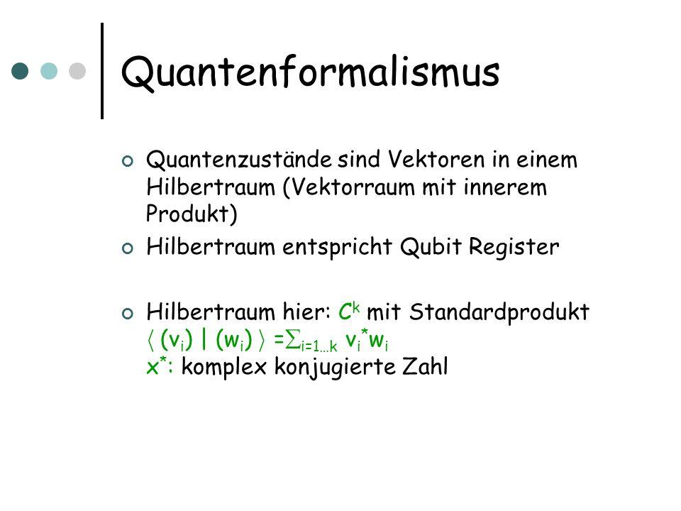 Quantenformalismus Quantenzustände sind Vektoren in einem Hilbertraum (Vektorraum mit innerem Produkt) Hilbertraum entspricht Qubit Register Hilbertra