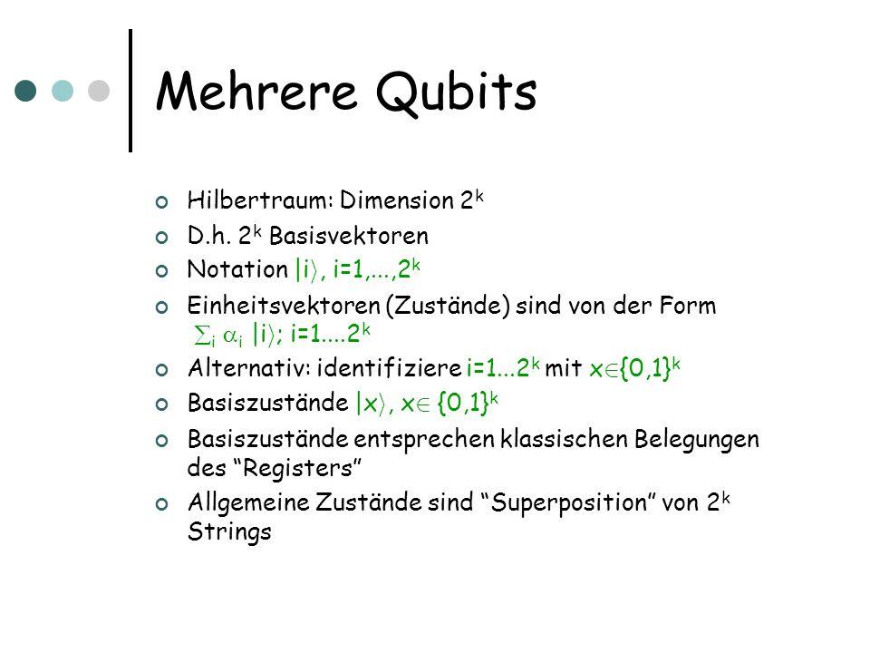 Mehrere Qubits Hilbertraum: Dimension 2 k D.h. 2 k Basisvektoren Notation  i i, i=1,...,2 k Einheitsvektoren (Zustände) sind von der Form i i  i i ; i