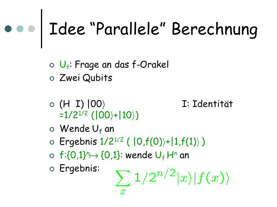 Idee Parallele Berechnung U f : Frage an das f-Orakel Zwei Qubits (H  I)  00 i I: Identität =1/2 1/2 ( 00 i + 10 i ) Wende U f an Ergebnis 1/2 1/2 (