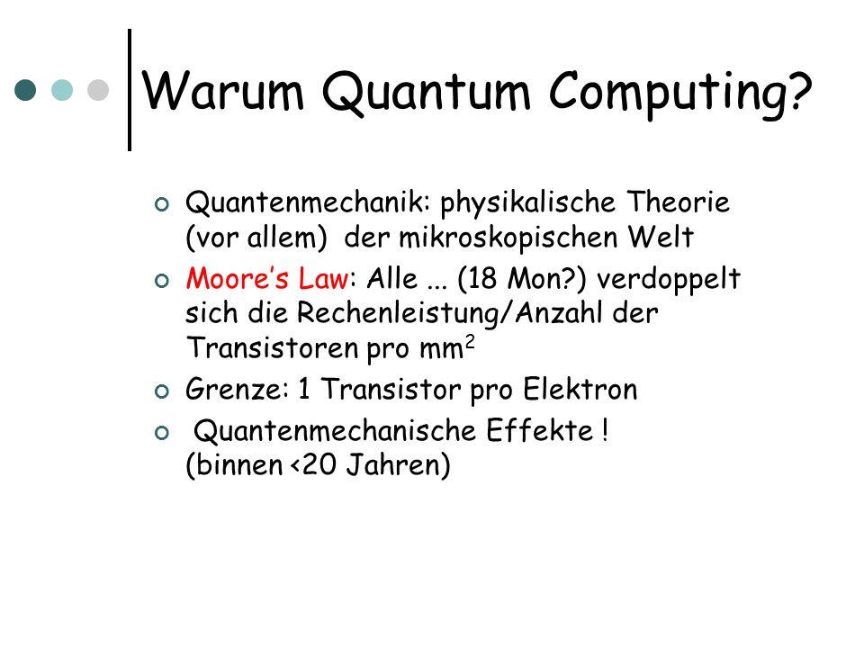 Warum Quantum Computing? Quantenmechanik: physikalische Theorie (vor allem) der mikroskopischen Welt Moores Law: Alle... (18 Mon?) verdoppelt sich die