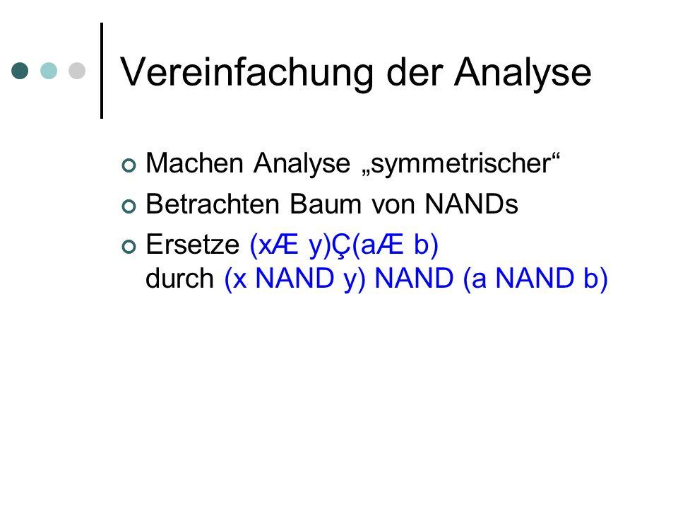 Vereinfachung der Analyse Machen Analyse symmetrischer Betrachten Baum von NANDs Ersetze (xÆ y)Ç(aÆ b) durch (x NAND y) NAND (a NAND b)