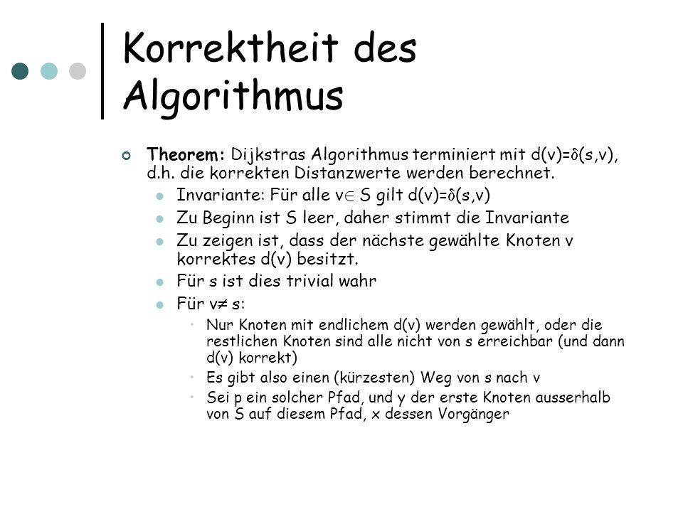 Korrektheit des Algorithmus Theorem: Dijkstras Algorithmus terminiert mit d(v)= (s,v), d.h.