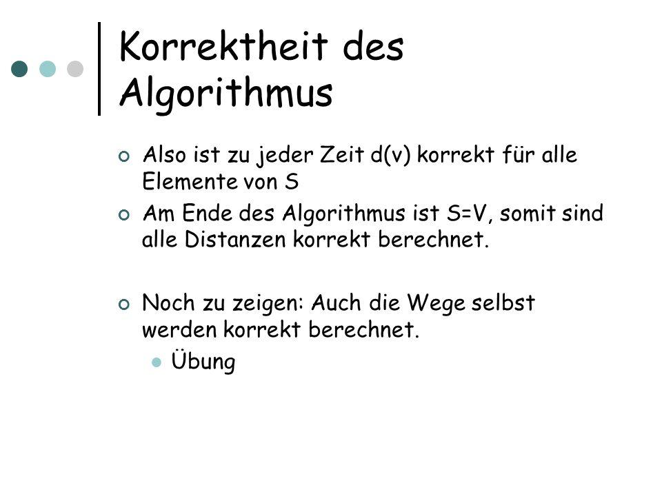Korrektheit des Algorithmus Also ist zu jeder Zeit d(v) korrekt für alle Elemente von S Am Ende des Algorithmus ist S=V, somit sind alle Distanzen korrekt berechnet.