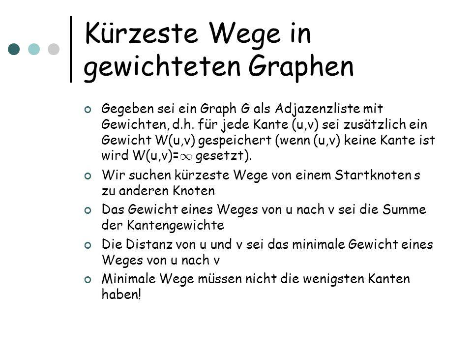 Kürzeste Wege in gewichteten Graphen Gegeben sei ein Graph G als Adjazenzliste mit Gewichten, d.h.