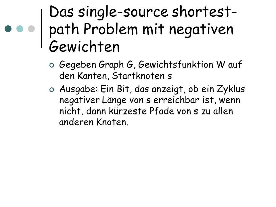 Das single-source shortest- path Problem mit negativen Gewichten Gegeben Graph G, Gewichtsfunktion W auf den Kanten, Startknoten s Ausgabe: Ein Bit, das anzeigt, ob ein Zyklus negativer Länge von s erreichbar ist, wenn nicht, dann kürzeste Pfade von s zu allen anderen Knoten.