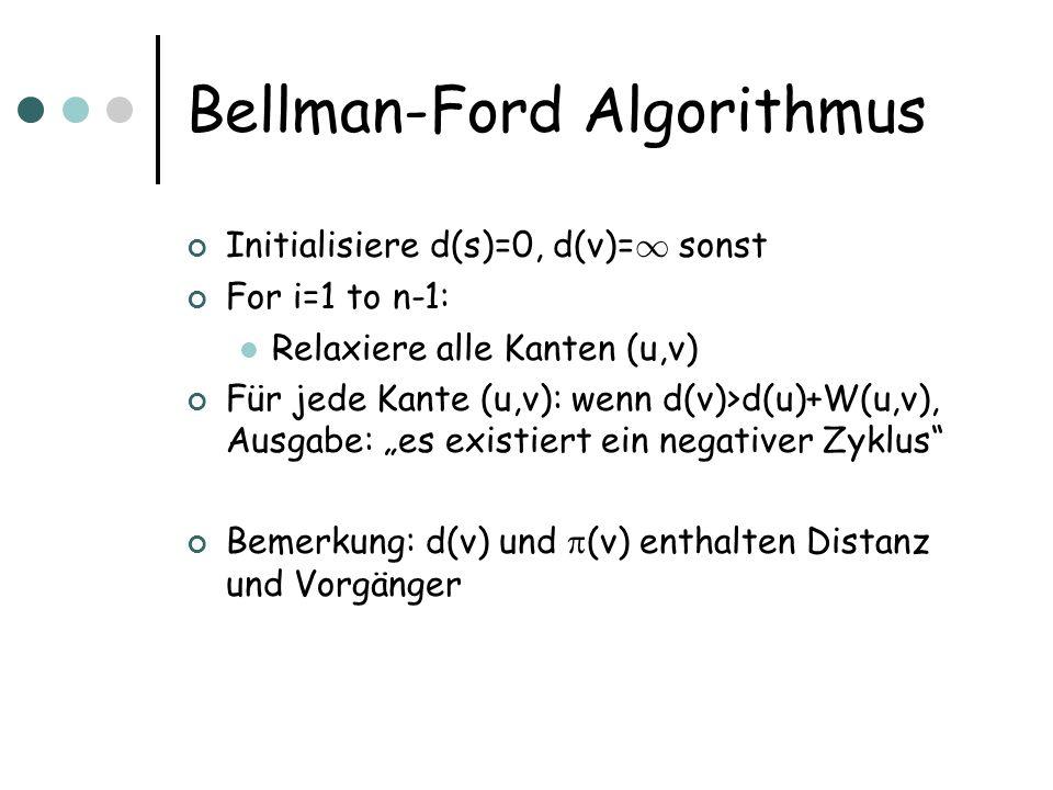 Bellman-Ford Algorithmus Initialisiere d(s)=0, d(v)= 1 sonst For i=1 to n-1: Relaxiere alle Kanten (u,v) Für jede Kante (u,v): wenn d(v)>d(u)+W(u,v), Ausgabe: es existiert ein negativer Zyklus Bemerkung: d(v) und (v) enthalten Distanz und Vorgänger