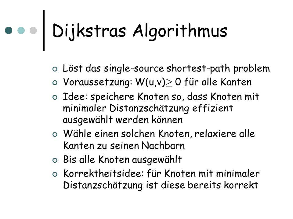 Dijkstras Algorithmus Löst das single-source shortest-path problem Voraussetzung: W(u,v) ¸ 0 für alle Kanten Idee: speichere Knoten so, dass Knoten mit minimaler Distanzschätzung effizient ausgewählt werden können Wähle einen solchen Knoten, relaxiere alle Kanten zu seinen Nachbarn Bis alle Knoten ausgewählt Korrektheitsidee: für Knoten mit minimaler Distanzschätzung ist diese bereits korrekt