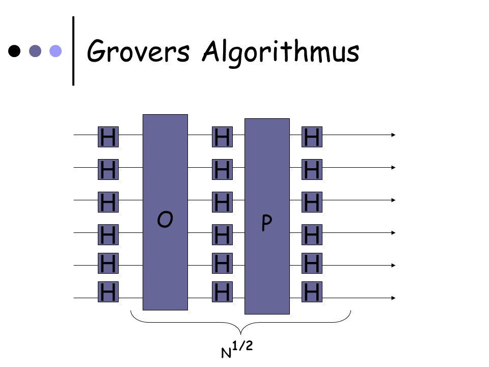 Grovers Algorithmus H H H H H H O H H H H H H H H H H H H P N 1/2