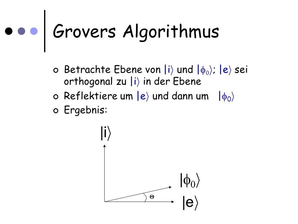 Grovers Algorithmus Betrachte Ebene von |i i und | i ; |e i sei orthogonal zu |i i in der Ebene Reflektiere um |e i und dann um | 0 i Ergebnis: |i i |e i | i