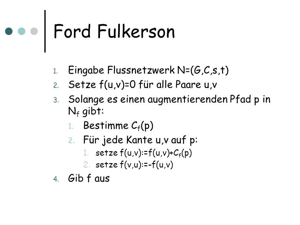 Ford Fulkerson 1. Eingabe Flussnetzwerk N=(G,C,s,t) 2. Setze f(u,v)=0 für alle Paare u,v 3. Solange es einen augmentierenden Pfad p in N f gibt: 1. Be