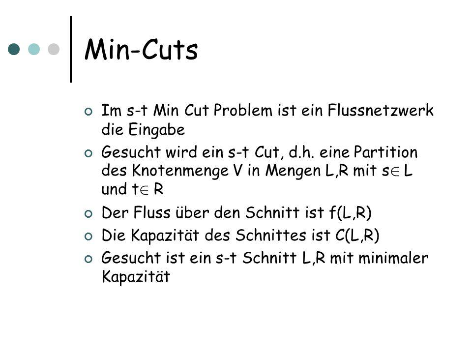 Min-Cuts Im s-t Min Cut Problem ist ein Flussnetzwerk die Eingabe Gesucht wird ein s-t Cut, d.h. eine Partition des Knotenmenge V in Mengen L,R mit s