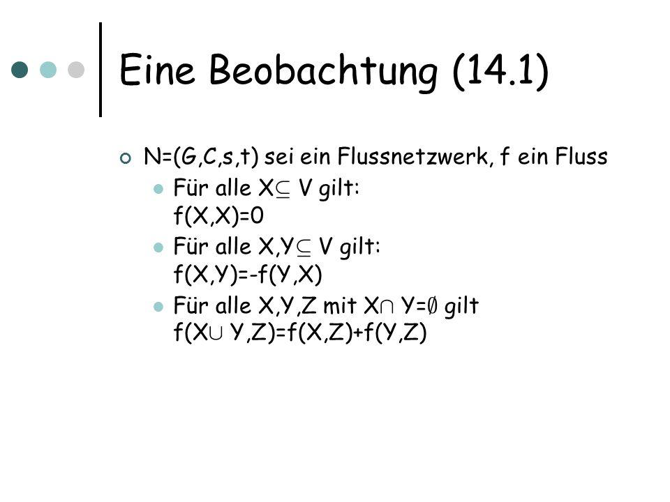 Eine Beobachtung (14.1) N=(G,C,s,t) sei ein Flussnetzwerk, f ein Fluss Für alle X µ V gilt: f(X,X)=0 Für alle X,Y µ V gilt: f(X,Y)=-f(Y,X) Für alle X,