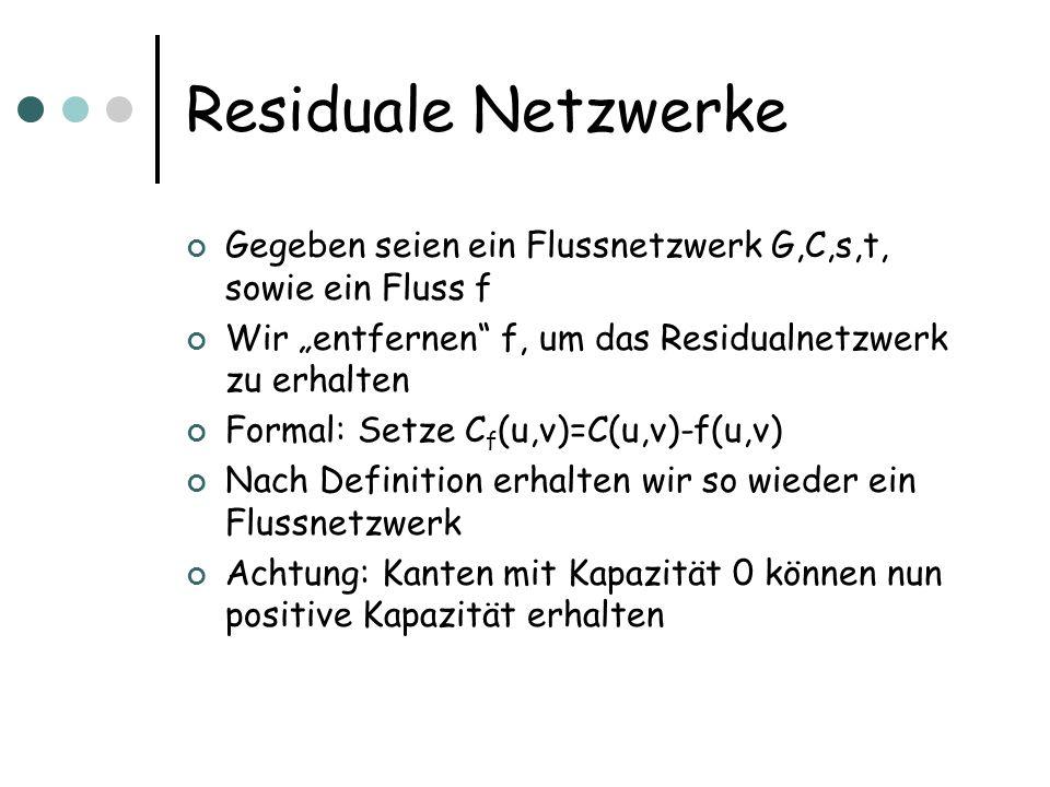 Residuale Netzwerke Gegeben seien ein Flussnetzwerk G,C,s,t, sowie ein Fluss f Wir entfernen f, um das Residualnetzwerk zu erhalten Formal: Setze C f