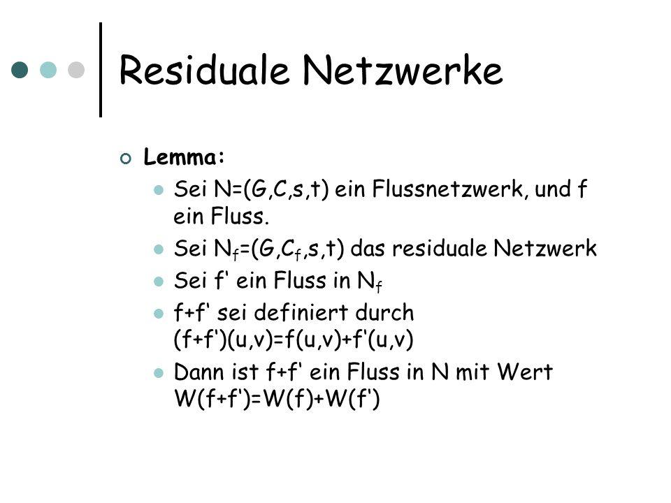 Residuale Netzwerke Lemma: Sei N=(G,C,s,t) ein Flussnetzwerk, und f ein Fluss. Sei N f =(G,C f,s,t) das residuale Netzwerk Sei f ein Fluss in N f f+f
