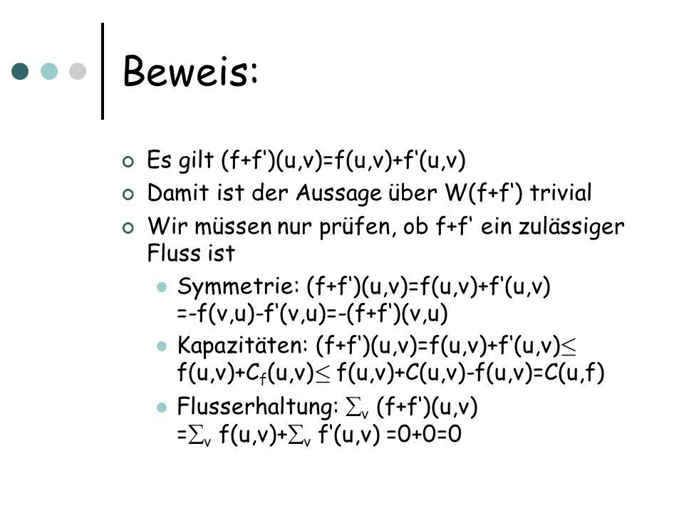 Augmentierende Pfade Gegeben ein Flussnetzwerk N und einen Fluss f Wir bestimmen das residuale Netzwerk N f Für einen Pfad p von s nach t sei die Restkapazität durch C f (p)=min C f (u,v): (u,v) auf p gegeben Jetzt suchen wir einen augmentierenden Pfad, d.h.