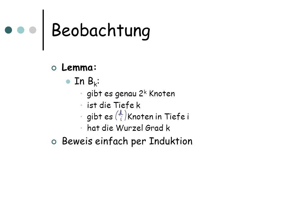 Beobachtung Lemma: In B k : gibt es genau 2 k Knoten ist die Tiefe k gibt es Knoten in Tiefe i hat die Wurzel Grad k Beweis einfach per Induktion
