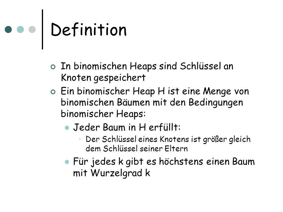 Definition In binomischen Heaps sind Schlüssel an Knoten gespeichert Ein binomischer Heap H ist eine Menge von binomischen Bäumen mit den Bedingungen