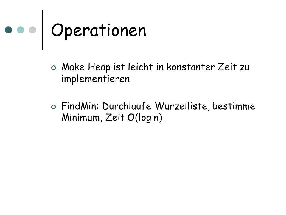 Operationen Make Heap ist leicht in konstanter Zeit zu implementieren FindMin: Durchlaufe Wurzelliste, bestimme Minimum, Zeit O(log n)