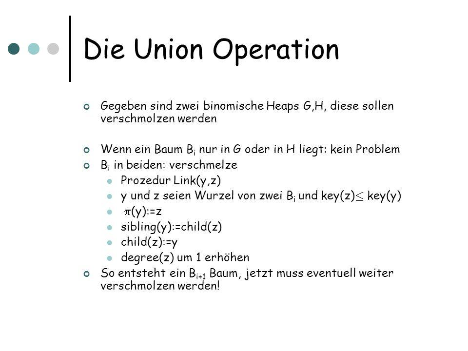 Die Union Operation Gegeben sind zwei binomische Heaps G,H, diese sollen verschmolzen werden Wenn ein Baum B i nur in G oder in H liegt: kein Problem