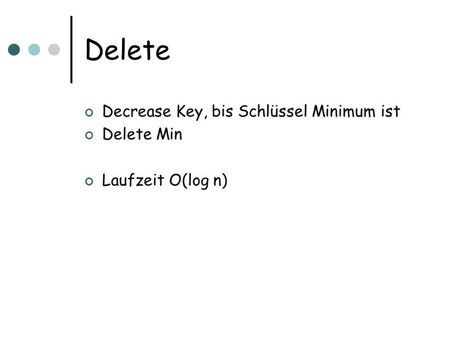 Delete Decrease Key, bis Schlüssel Minimum ist Delete Min Laufzeit O(log n)