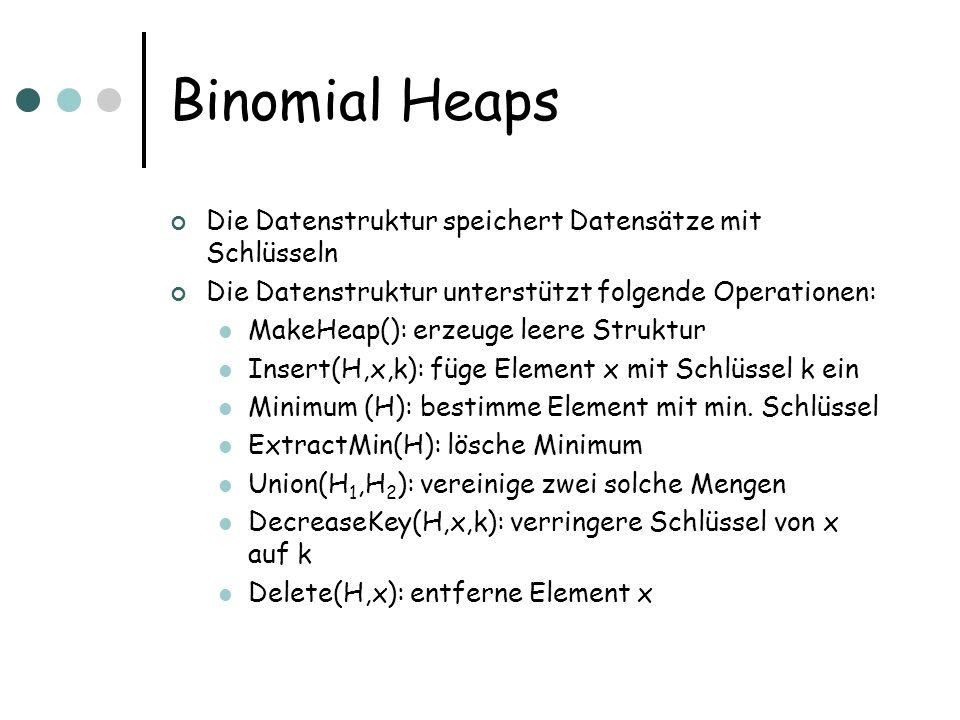 Binomial Heaps Die Datenstruktur speichert Datensätze mit Schlüsseln Die Datenstruktur unterstützt folgende Operationen: MakeHeap(): erzeuge leere Str